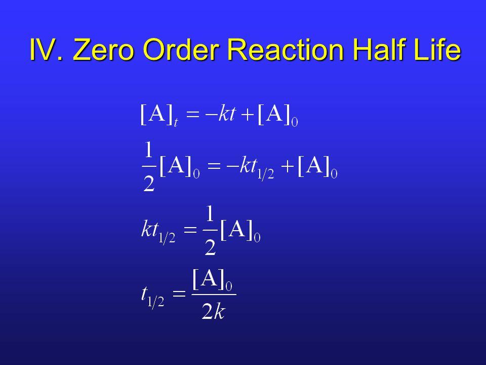 IV. Zero Order Reaction Half Life