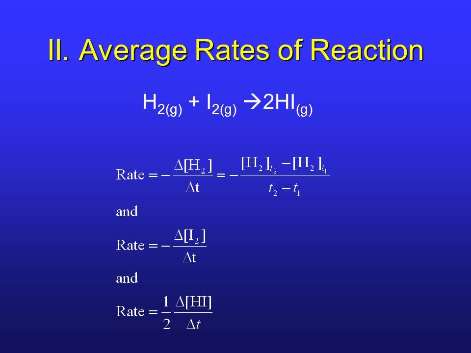 II. Average Rates of Reaction H 2(g) + I 2(g)  2HI (g)