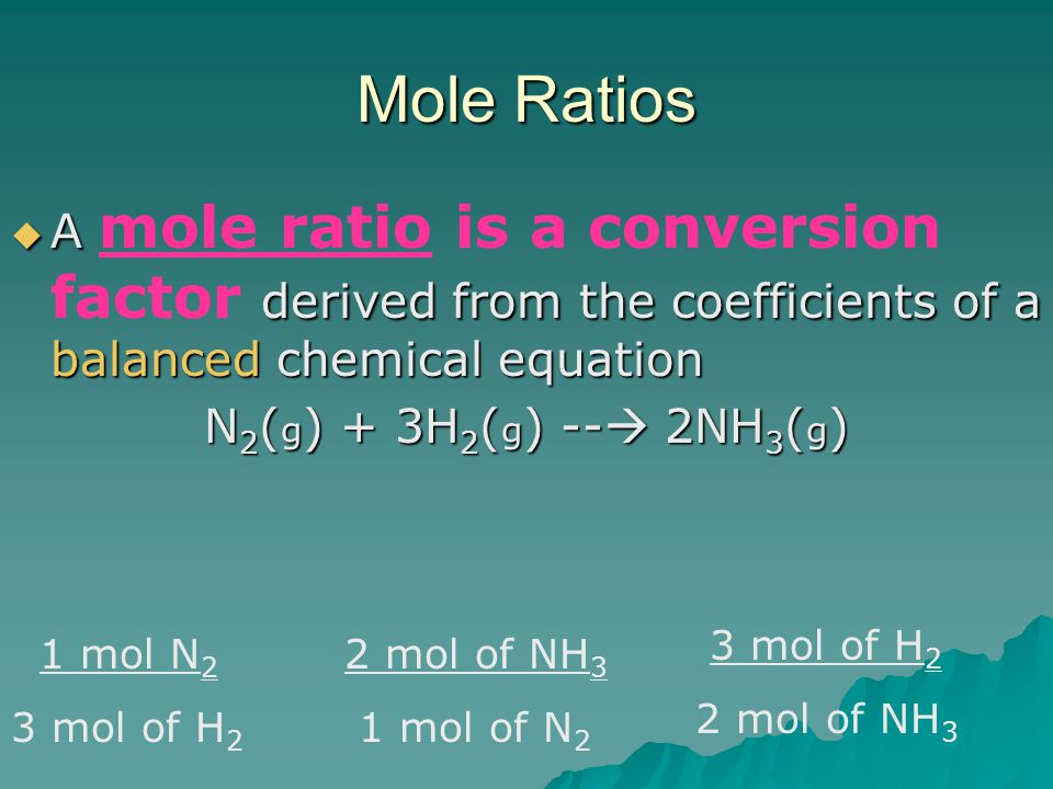 Using Mole Ratios  In chemical calculations, mole ratios are used to convert between –moles of reactant and moles of product –moles of reactants –moles of products.