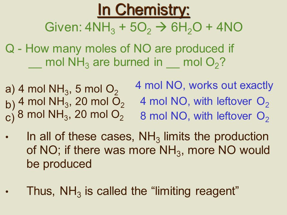 In Chemistry: Q - How many moles of NO are produced if __ mol NH 3 are burned in __ mol O 2 .