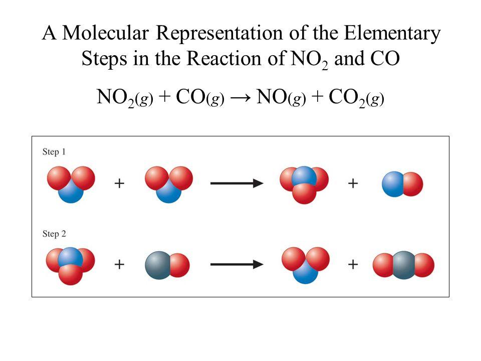 A Molecular Representation of the Elementary Steps in the Reaction of NO 2 and CO NO 2 (g) + CO (g) → NO (g) + CO 2 (g)