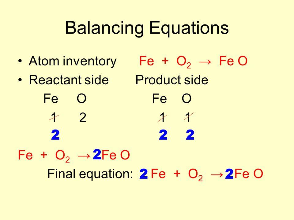 Balancing Equations Atom inventory Fe + O 2 → Fe O Reactant sideProduct side Fe O Fe O 1 2 1 1 Fe + O 2 → Fe O Final equation: Fe + O 2 → Fe O