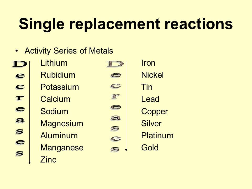 Single replacement reactions Activity Series of Metals LithiumIron RubidiumNickel PotassiumTin CalciumLead SodiumCopper MagnesiumSilver AluminumPlatin