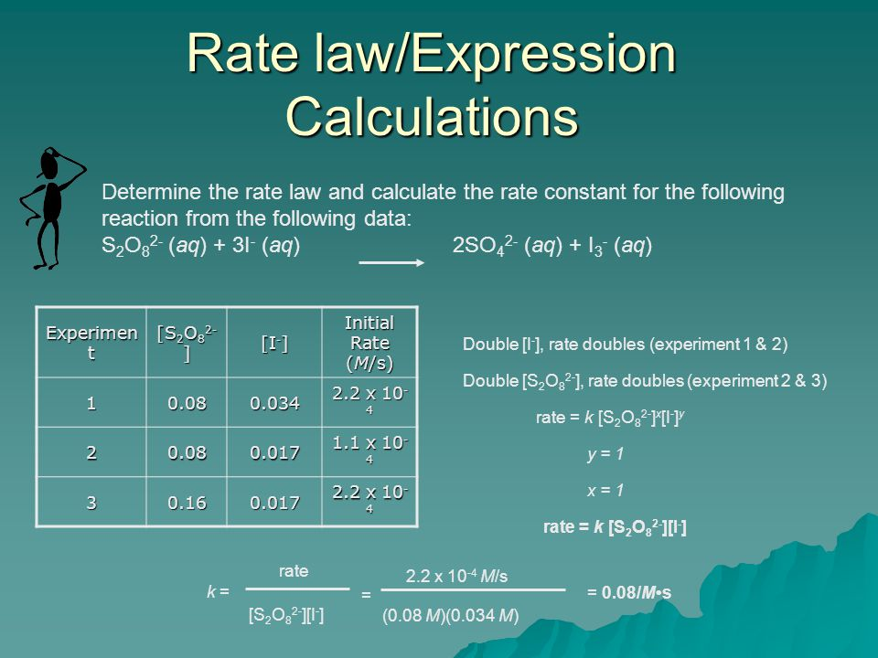 Rate law/Expression Calculations Experimen t [S 2 O 8 2- ] [I - ] Initial Rate (M/s) 10.080.034 2.2 x 10 - 4 20.080.017 1.1 x 10 - 4 30.160.017 2.2 x