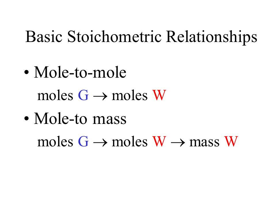 Basic Stoichometric Relationships Mole-to-mole moles G  moles W Mole-to mass moles G  moles W  mass W