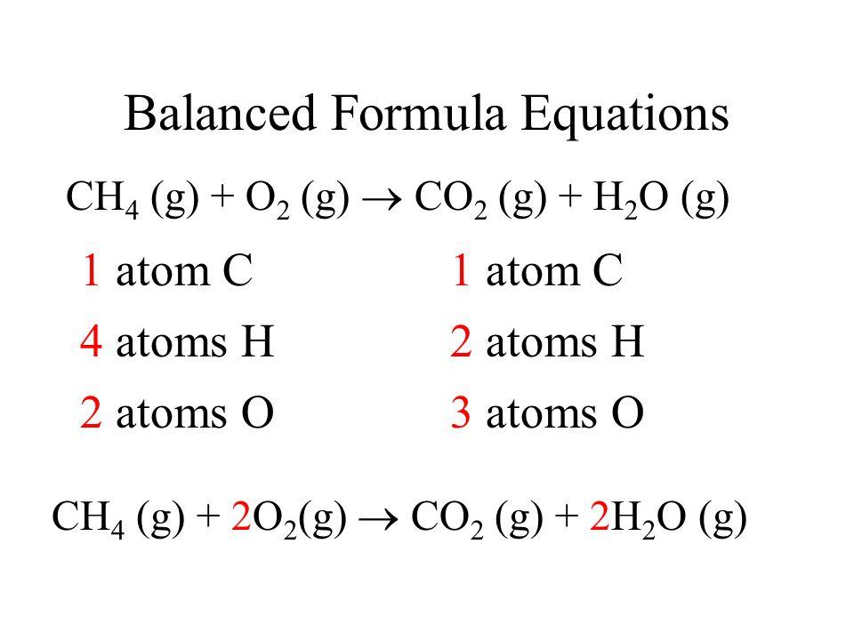 Balanced Formula Equations CH 4 (g) + O 2 (g)  CO 2 (g) + H 2 O (g) 1 atom C 4 atoms H 2 atoms O 1 atom C 2 atoms H 3 atoms O CH 4 (g) + O 3 (g)  CO 2 (g) + H 4 O (g) CH 4 (g) + 2O 2 (g)  CO 2 (g) + 2H 2 O (g)
