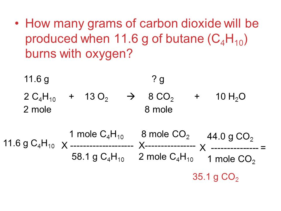 How many grams of carbon dioxide will be produced when 11.6 g of butane (C 4 H 10 ) burns with oxygen? 2 C 4 H 10 + 13 O 2  8 CO 2 + 10 H 2 O 11.6 g