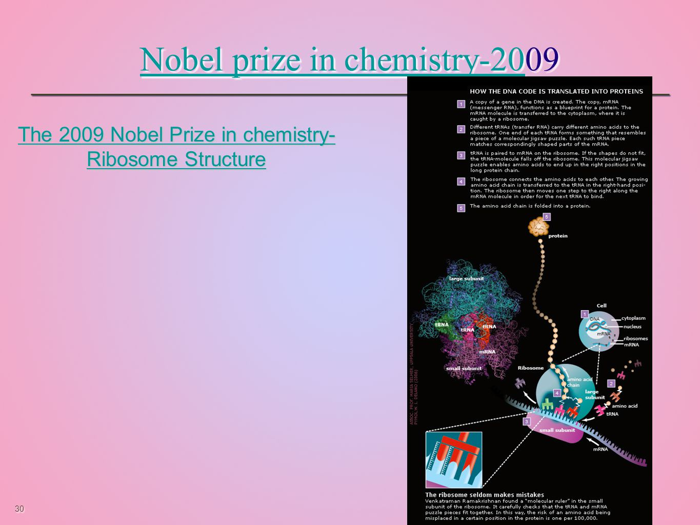 30 Nobel prize in chemistry-20Nobel prize in chemistry-2009 Nobel prize in chemistry-20Nobel prize in chemistry-2009 The 2009 Nobel Prize in chemistry- Ribosome Structure The 2009 Nobel Prize in chemistry- Ribosome Structure