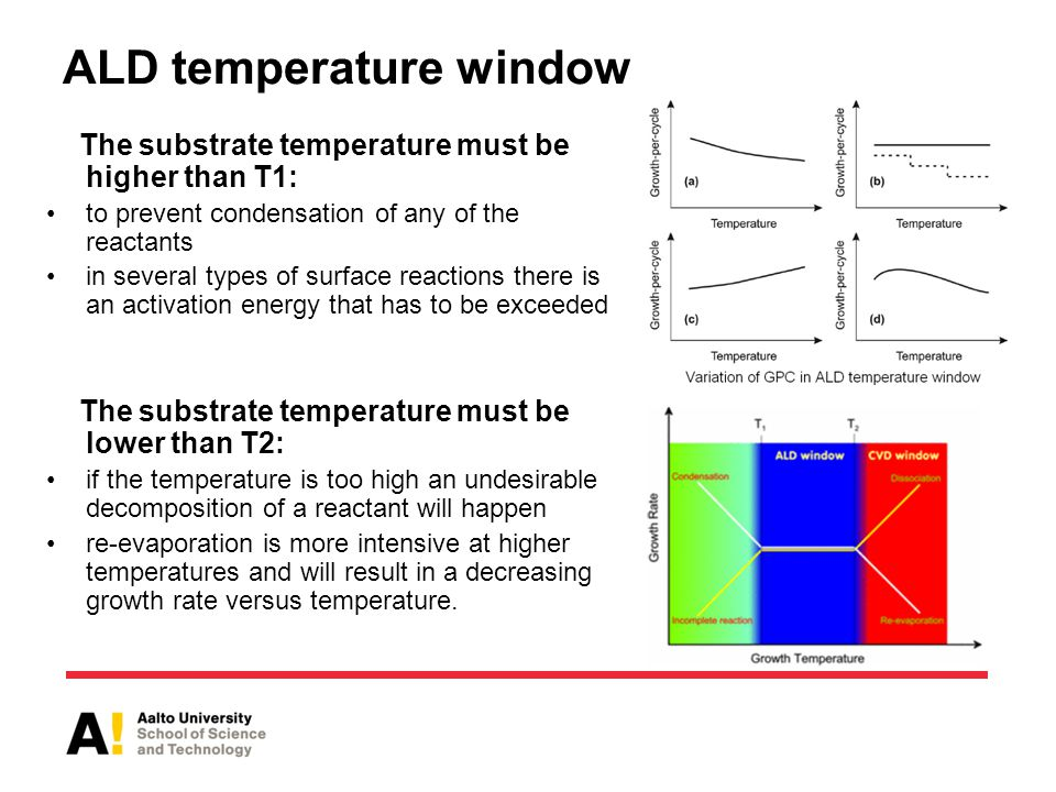 ALD temperature window The substrate temperature must be higher than T1: to prevent condensation of any of the reactants in several types of surface reactions there is an activation energy that has to be exceeded The substrate temperature must be lower than T2: if the temperature is too high an undesirable decomposition of a reactant will happen re-evaporation is more intensive at higher temperatures and will result in a decreasing growth rate versus temperature.