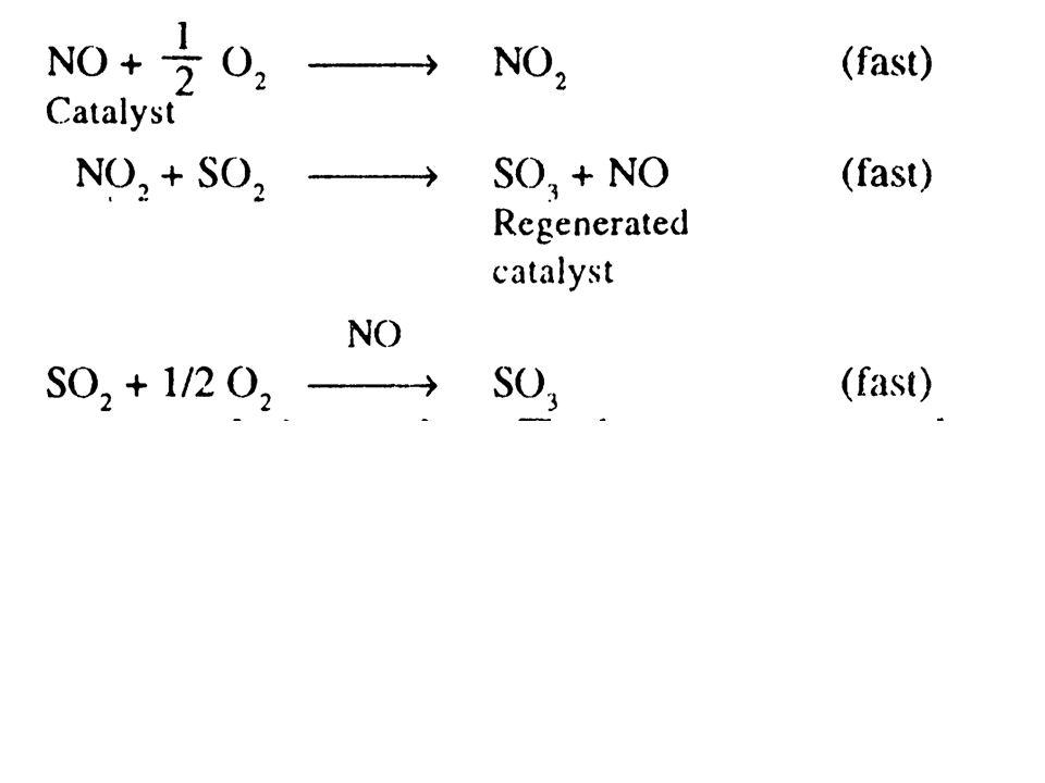 2.Mechanism of heterogeneous catalytic reactions.