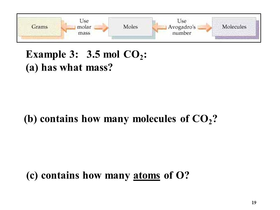 19 Example 3: 3.5 mol CO 2 : (a) has what mass.(b) contains how many molecules of CO 2 .