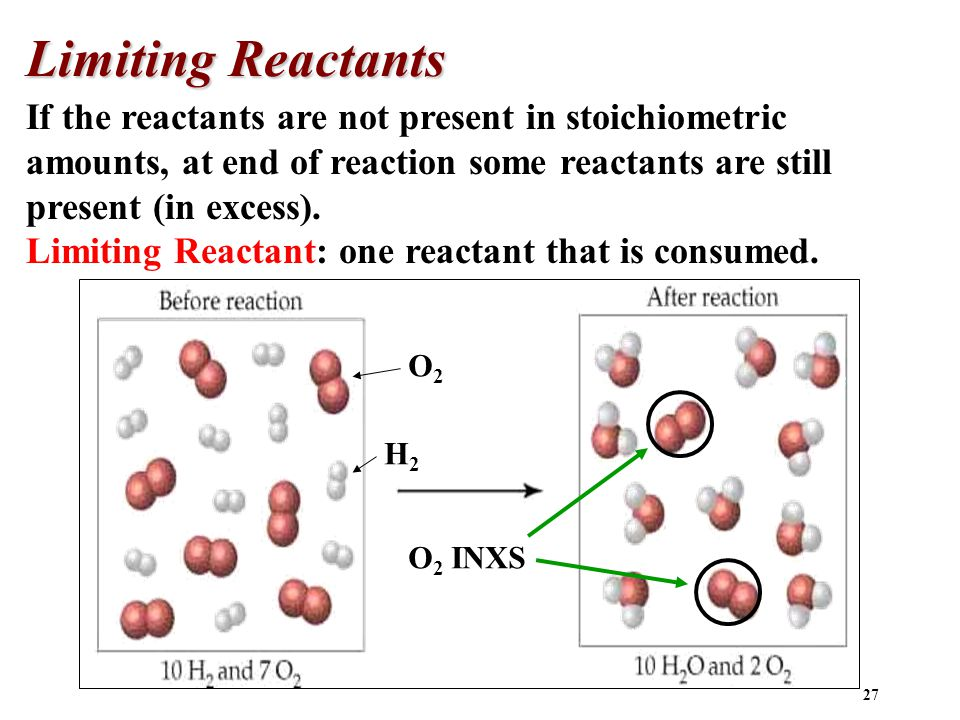 27 If the reactants are not present in stoichiometric amounts, at end of reaction some reactants are still present (in excess).