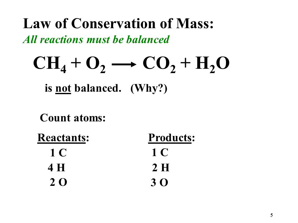 5 CH 4 + O 2 CO 2 + H 2 O Count atoms: Reactants: Products: 1 C 4 H2 H 2 O 3 O is not balanced.