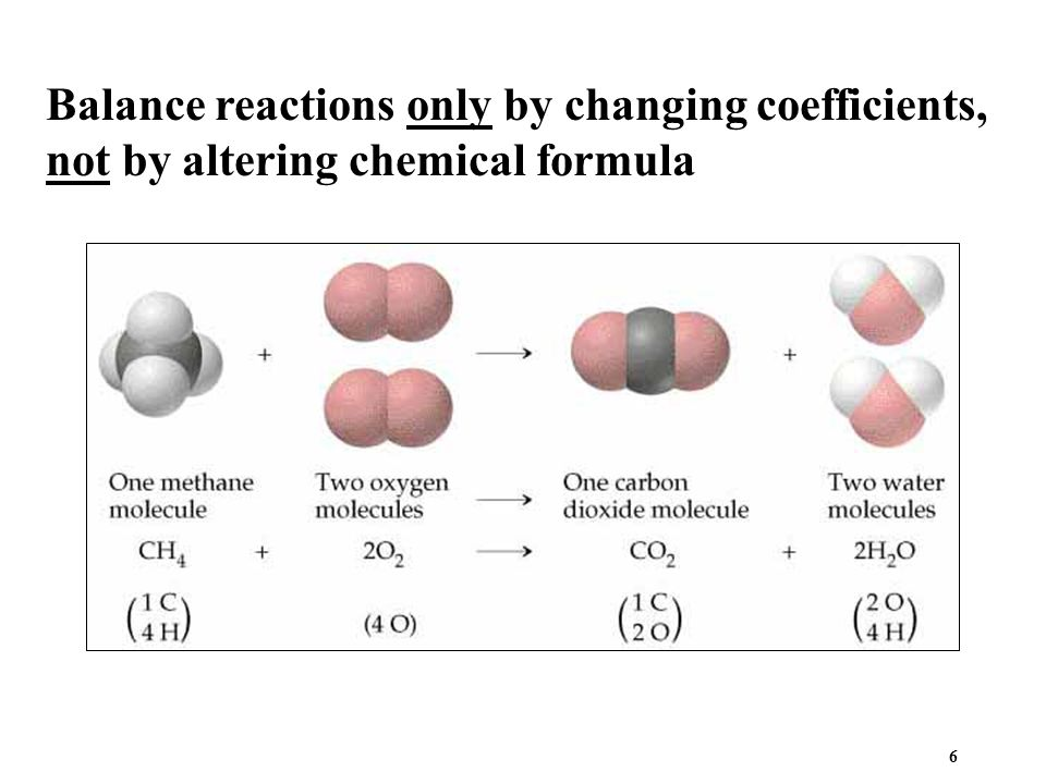 6 Balance reactions only by changing coefficients, not by altering chemical formula