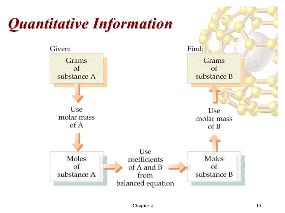 Chapter 415 Quantitative Information