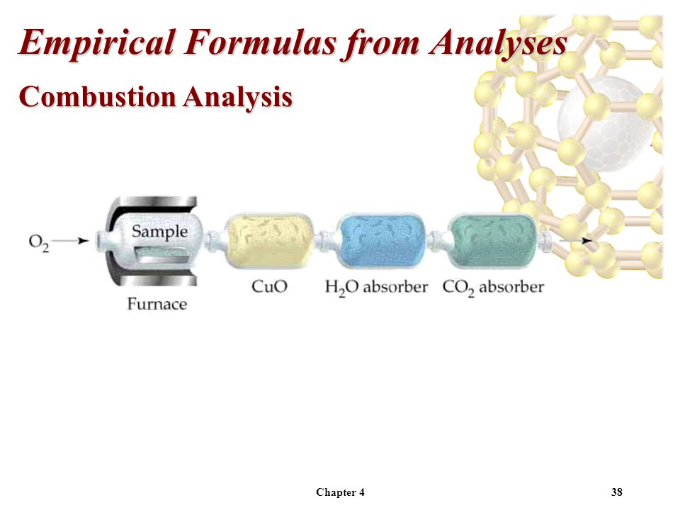 Chapter 438 Combustion Analysis Empirical Formulas from Analyses