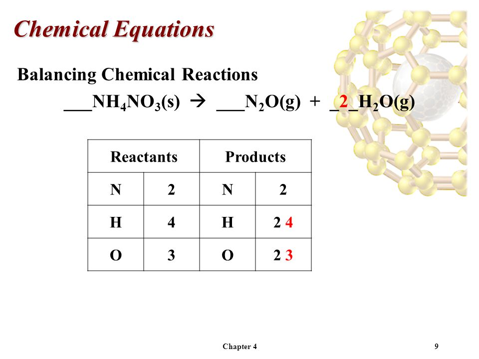 Chapter 410 Balancing Chemical Reactions ___Mg 3 N 2 (s) + ___H 2 O(l)  ___Mg(OH) 2 (s) + ___NH 3 (aq) Chemical Equations ReactantsProducts Mg3 1 N2N1 H2H5 O1O2