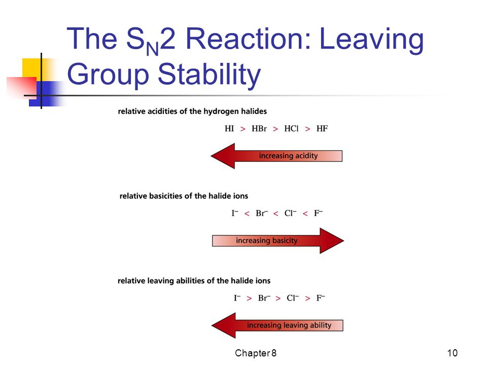Chapter 810 The S N 2 Reaction: Leaving Group Stability