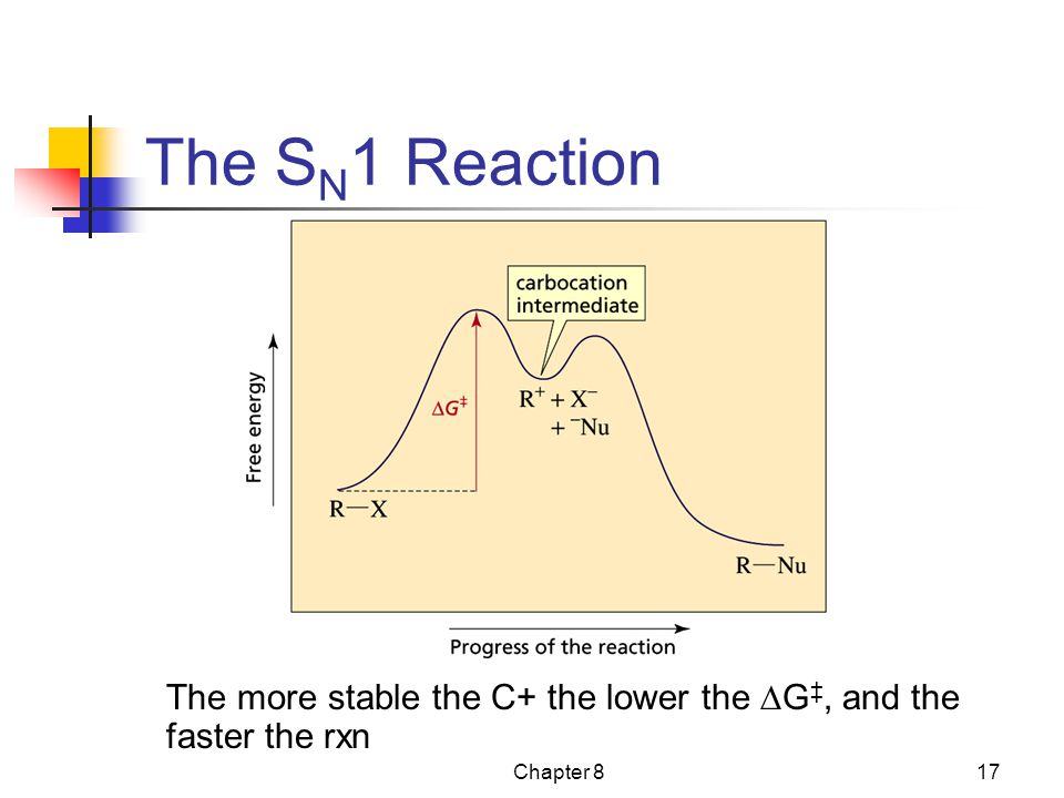Chapter 817 The S N 1 Reaction The more stable the C+ the lower the  G ‡, and the faster the rxn