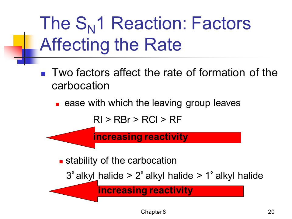 Chapter 820 The S N 1 Reaction: Factors Affecting the Rate increasing reactivity RI > RBr > RCl > RF Two factors affect the rate of formation of the c
