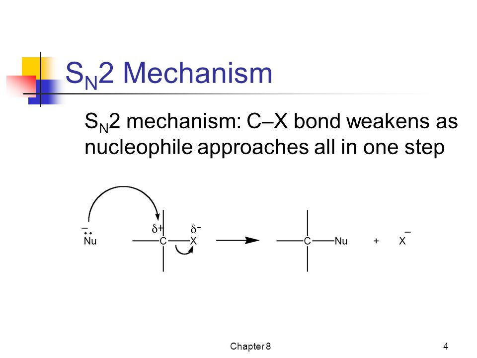 Chapter 84 S N 2 Mechanism S N 2 mechanism: C–X bond weakens as nucleophile approaches all in one step