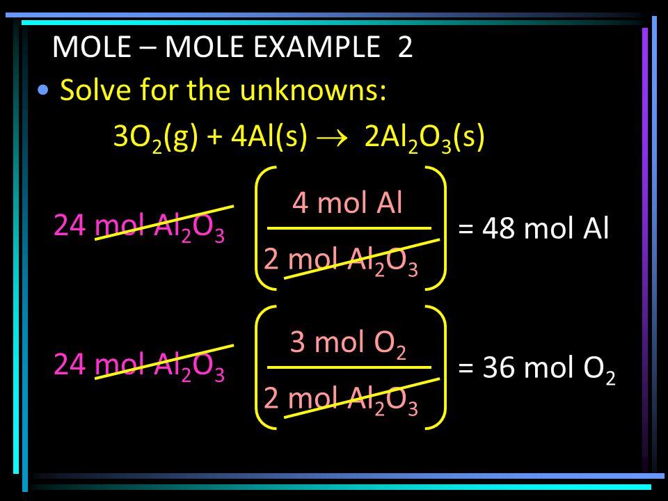 Solve for the unknowns: 24 mol Al 2 O 3 2 mol Al 2 O 3 4 mol Al = 48 mol Al MOLE – MOLE EXAMPLE 2 3O 2 (g) + 4Al(s)  2Al 2 O 3 (s) 24 mol Al 2 O 3 2 mol Al 2 O 3 3 mol O 2 = 36 mol O 2