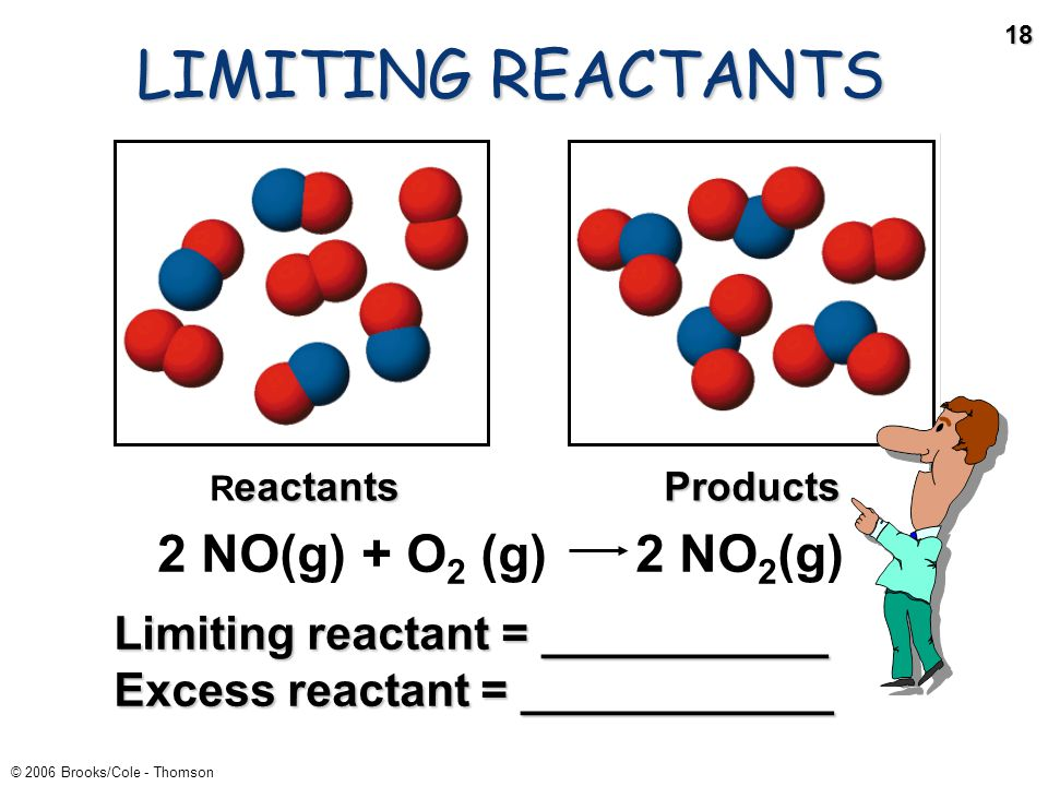 17 © 2006 Brooks/Cole - Thomson Reactions Involving a LIMITING REACTANT In a given reaction, there is not enough of one reagent to use up the other reagent completely.In a given reaction, there is not enough of one reagent to use up the other reagent completely.