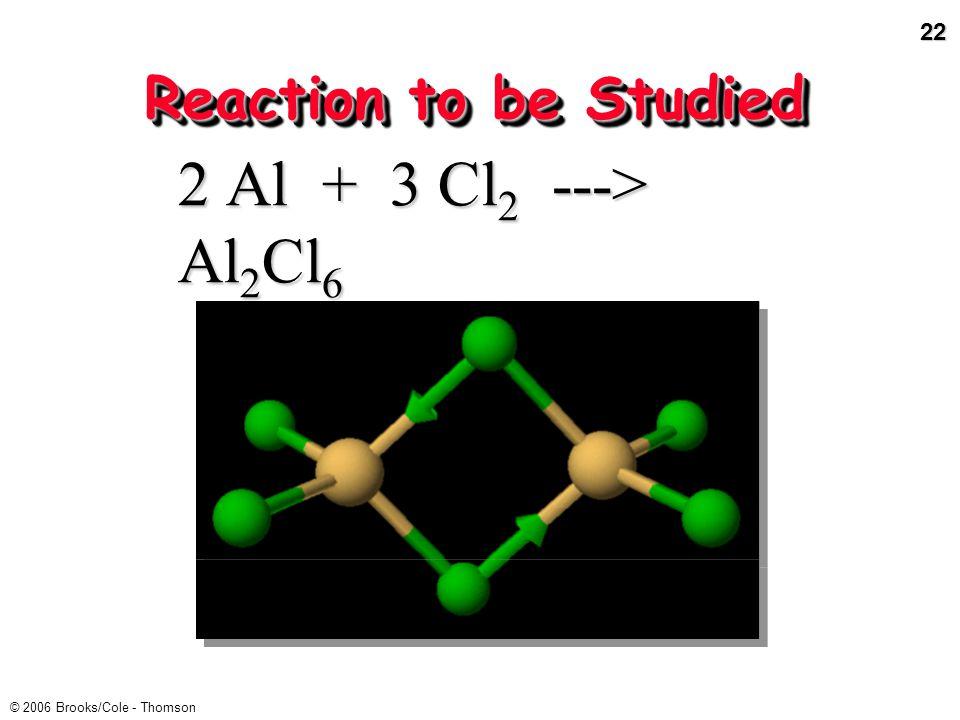 21 © 2006 Brooks/Cole - Thomson Rxn 1Rxn 2Rxn 3 Rxn 1Rxn 2Rxn 3 mass Zn (g)7.003.271.31 mol Zn0.1070.0500.020 mol HCl0.1000.1000.100 mol HCl/mol Zn0.93/12.00/15.00/1 Lim ReactantLR = HClno LRLR = Zn LIMITING REACTANTS React solid Zn with 0.100 mol HCl (aq) Zn + 2 HCl ---> ZnCl 2 + H 2 0.10 mol HCl [1 mol Zn/2 mol HCl] = 0.050 mol Zn