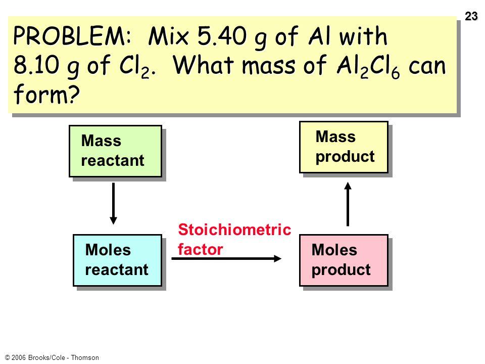 22 © 2006 Brooks/Cole - Thomson Reaction to be Studied 2 Al + 3 Cl 2 ---> Al 2 Cl 6