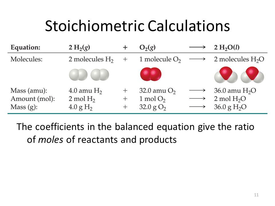11 Stoichiometric Calculations The coefficients in the balanced equation give the ratio of moles of reactants and products