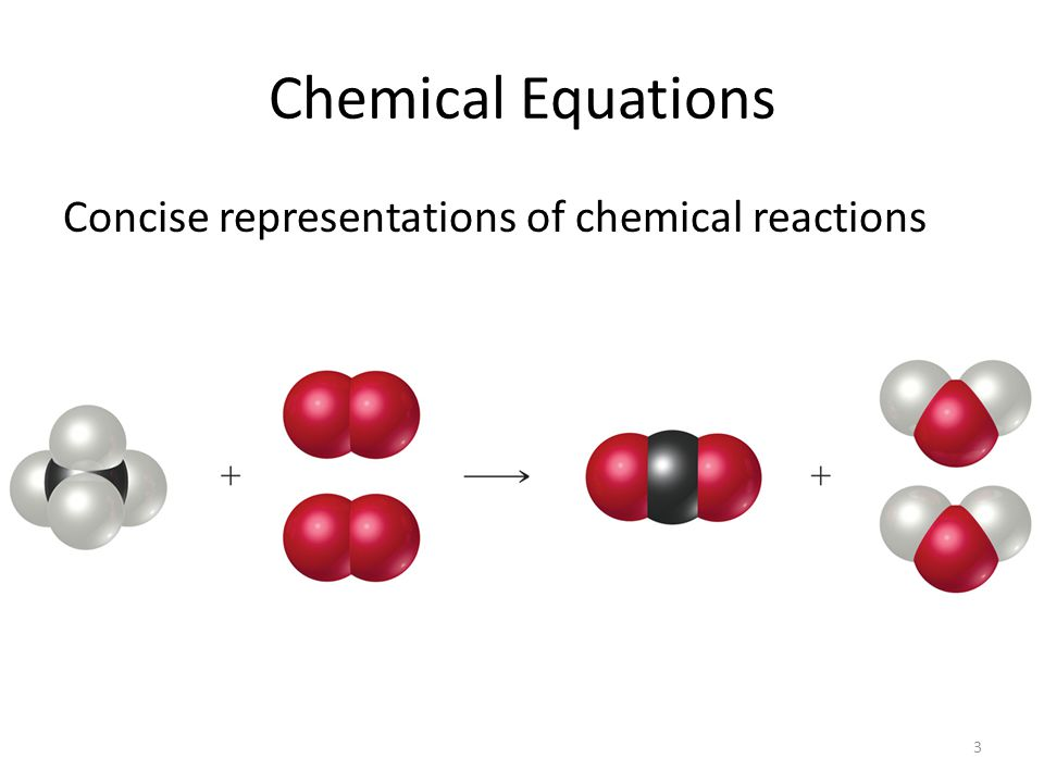 3 Chemical Equations Concise representations of chemical reactions
