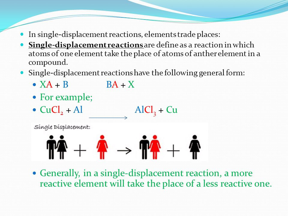 In single-displacement reactions, elements trade places: Single-displacement reactions are define as a reaction in which atoms of one element take the place of atoms of anther element in a compound.