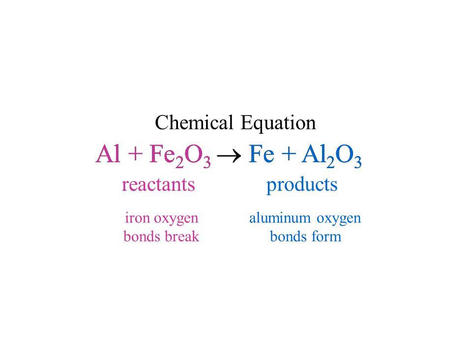 (aq) symbol aqueous meaning after formula location