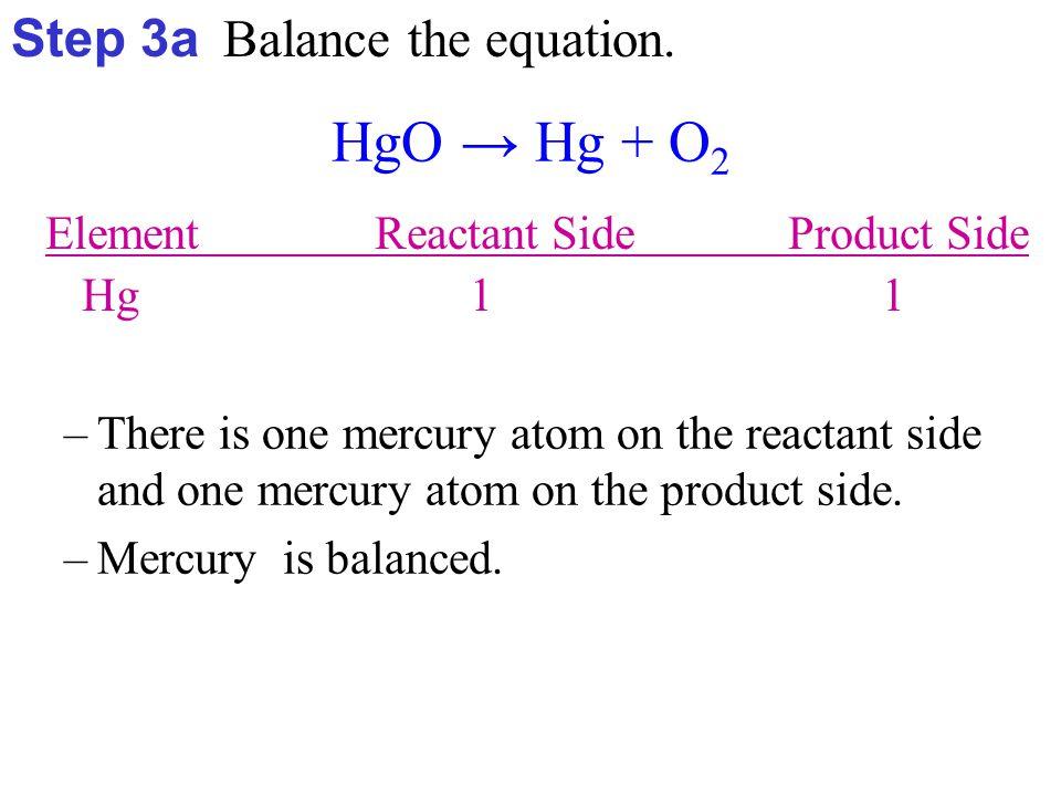 Step 3a Balance the equation.