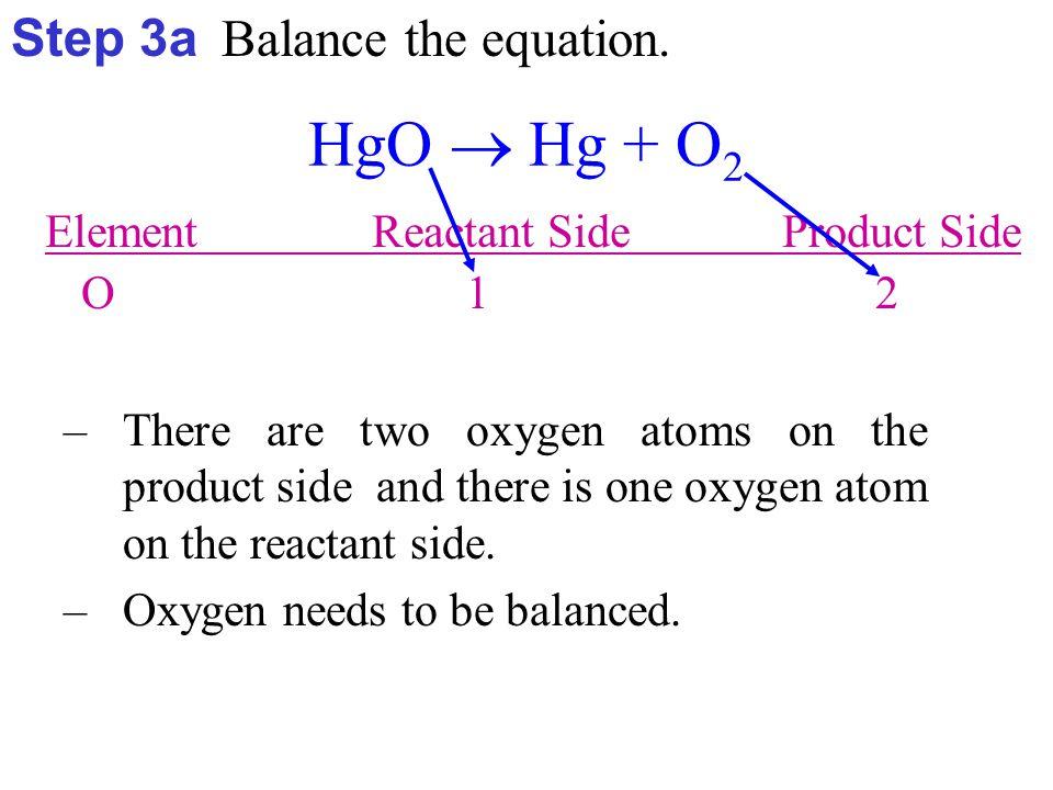 Step 3b Balance the equation.