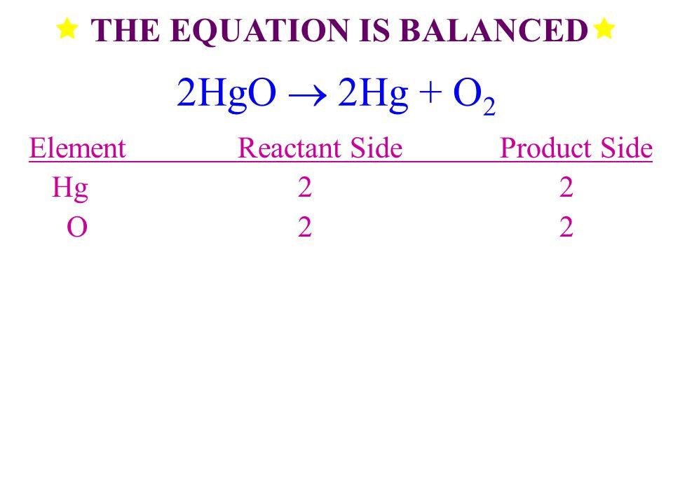 sulfuric acid + sodium hydroxide → sodium sulfate + water Balance the Equation