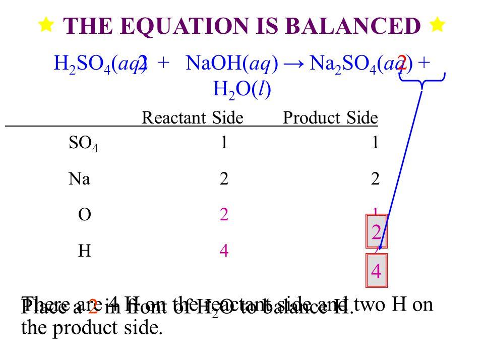butane + oxygen → carbon dioxide + water Balance the Equation