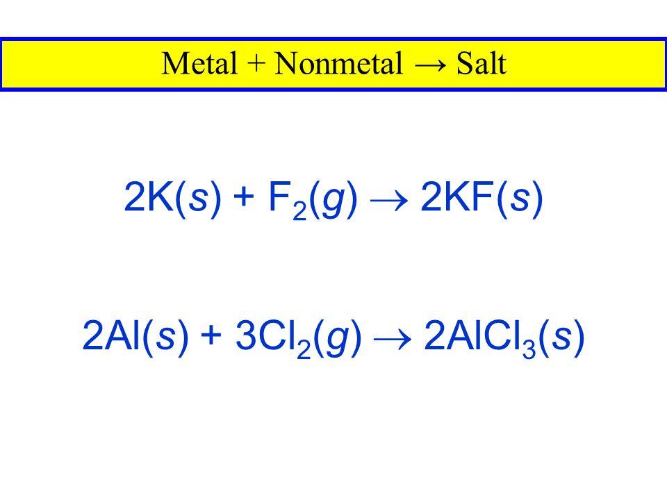 Na 2 O(s) + H 2 O(l)  2NaOH(aq) Metal Oxide + Water → Metal Hydroxide CaO(s) + 2H 2 O(l)  2Ca(OH) 2 (aq)