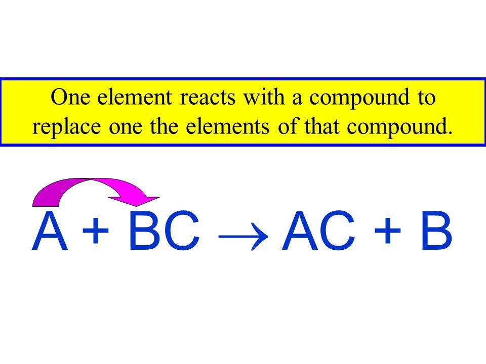 Mg(s) + 2HCl(aq)  H 2 (g) + MgCl 2 (aq) 2Al(s) + 3H 2 SO 4 (aq)  3H 2 (g) + Al 2 (SO 4 ) 3 (aq) salt Metal + Acid → Hydrogen + Salt salt