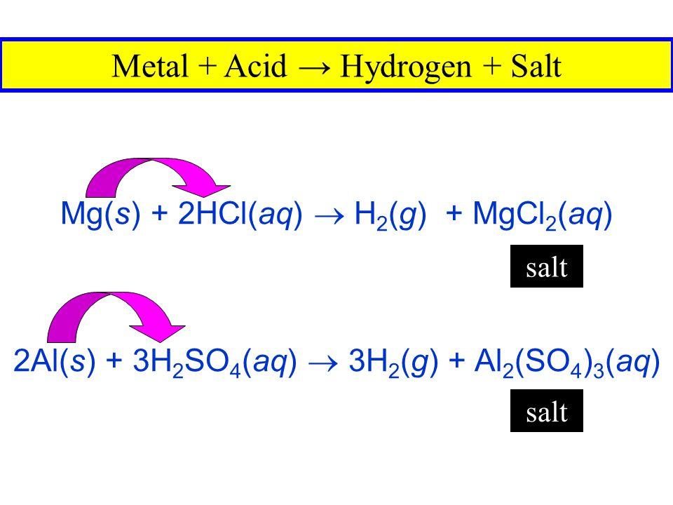 2Na(s) + 2H 2 O(l)  H 2 (g) + 2NaOH(aq) Ca(s) + 2H 2 O(l)  H 2 (g) + Ca(OH) 2 (aq) Metal + Water → Hydrogen + Metal Hydroxide metal hydroxide