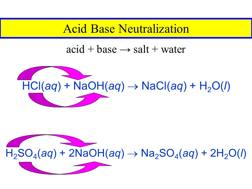 Formation of an Insoluble Precipitate AgNO 3 (aq) + NaCl(aq)  AgCl(s) + NaNO 3 (aq) Pb(NO 3 ) 2 (aq) + 2KI(aq)  PbI 2 (s) + 2KNO 3 (aq)