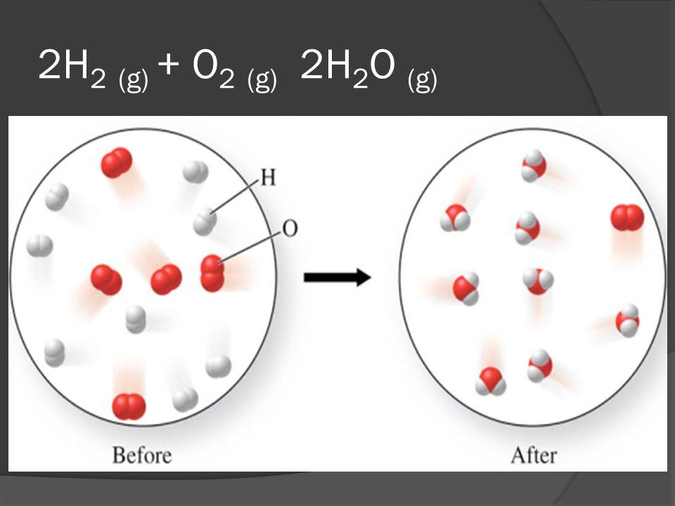2H 2 (g) + O 2 (g) 2H 2 O (g)