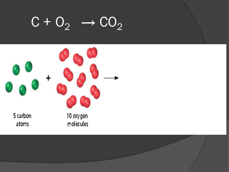 C + O 2 → CO 2