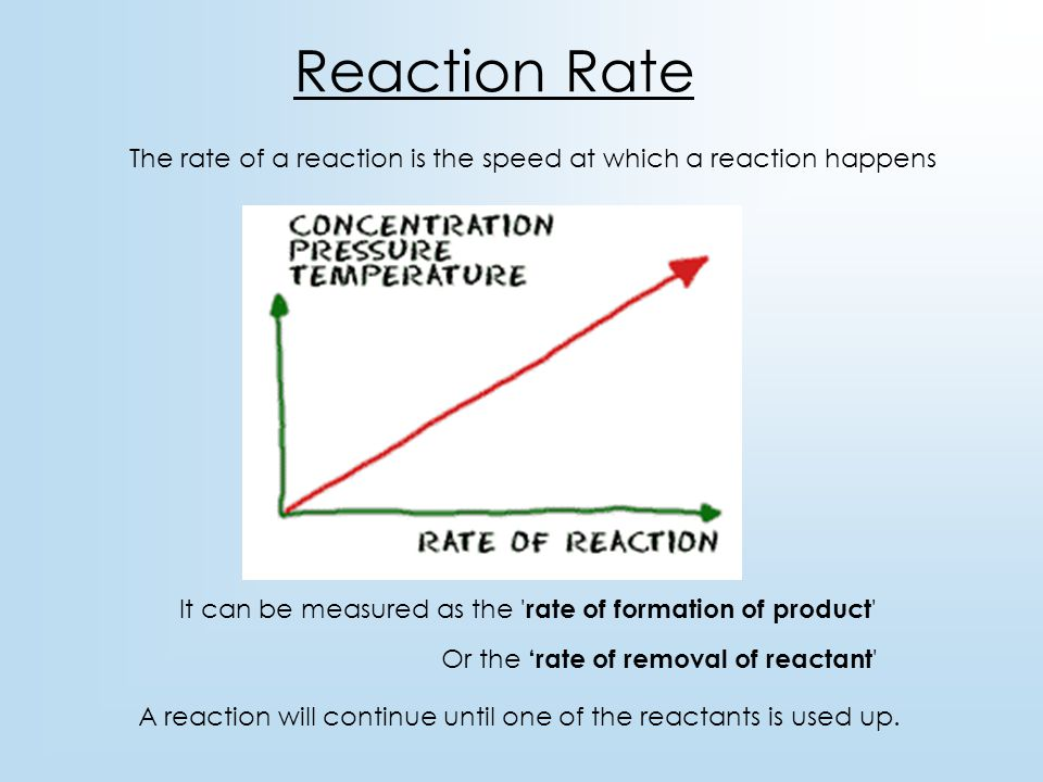 Reaction Rate The rate of a reaction is the speed at which a reaction happens It can be measured as the ' rate of formation of product ' Or the 'rate