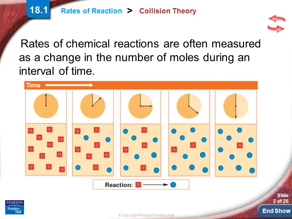 End Show © Copyright Pearson Prentice Hall > Rates of Reaction Slide 2 of 25 Collision Theory Rates of chemical reactions are often measured as a change in the number of moles during an interval of time.
