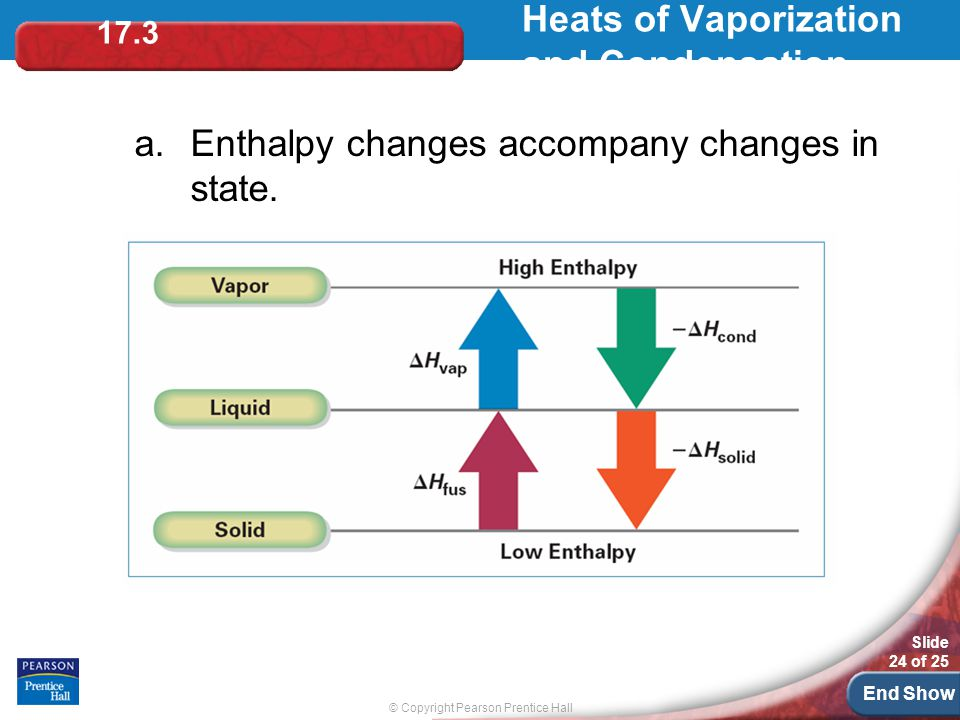 © Copyright Pearson Prentice Hall Slide 24 of 25 End Show Heats of Vaporization and Condensation a.Enthalpy changes accompany changes in state.
