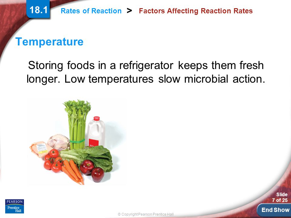 End Show Slide 7 of 25 © Copyright Pearson Prentice Hall > Rates of Reaction Factors Affecting Reaction Rates Temperature Storing foods in a refrigerator keeps them fresh longer.