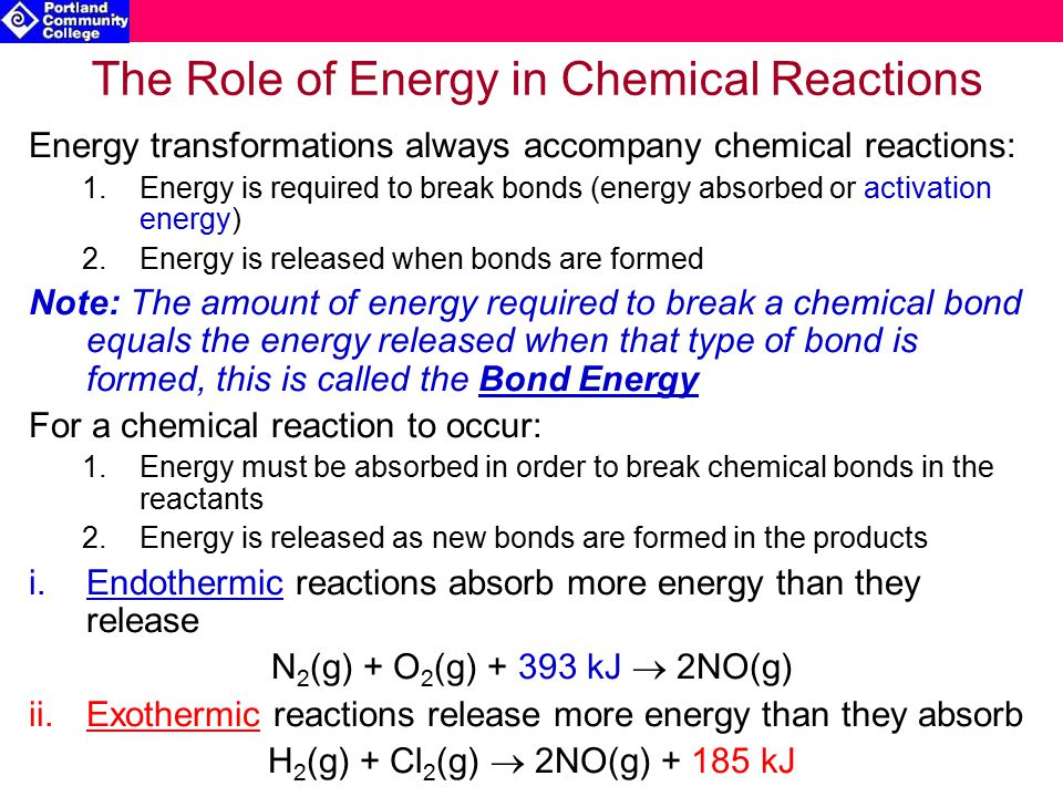 The Role of Energy in Chemical Reactions Energy transformations always accompany chemical reactions: 1.Energy is required to break bonds (energy absorbed or activation energy) 2.Energy is released when bonds are formed Note: The amount of energy required to break a chemical bond equals the energy released when that type of bond is formed, this is called the Bond Energy For a chemical reaction to occur: 1.Energy must be absorbed in order to break chemical bonds in the reactants 2.Energy is released as new bonds are formed in the products i.Endothermic reactions absorb more energy than they release N 2 (g) + O 2 (g) + 393 kJ  2NO(g) ii.Exothermic reactions release more energy than they absorb H 2 (g) + Cl 2 (g)  2NO(g) + 185 kJ