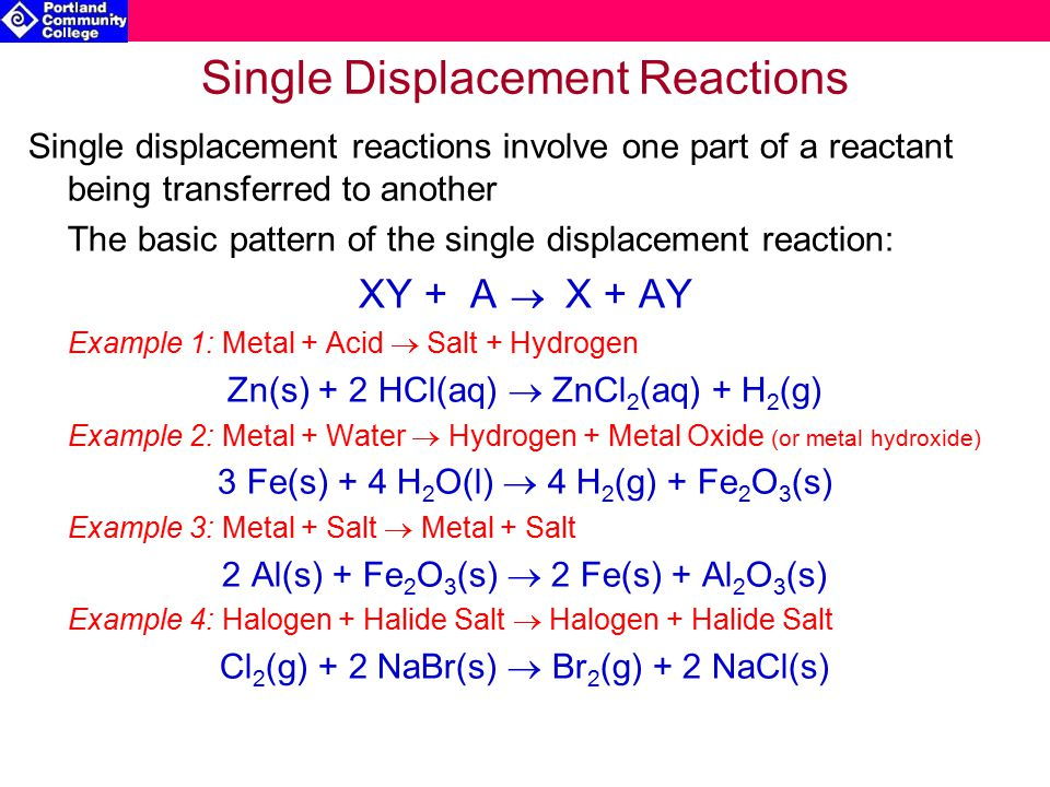 Single Displacement Reactions Single displacement reactions involve one part of a reactant being transferred to another The basic pattern of the single displacement reaction: XY + A   X + AY Example 1: Metal + Acid  Salt + Hydrogen Zn(s) + 2 HCl(aq)  ZnCl 2 (aq) + H 2 (g) Example 2: Metal + Water  Hydrogen + Metal Oxide (or metal hydroxide) 3 Fe(s) + 4 H 2 O(l)  4 H 2 (g) + Fe 2 O 3 (s) Example 3: Metal + Salt  Metal + Salt 2 Al(s) + Fe 2 O 3 (s)  2 Fe(s) + Al 2 O 3 (s) Example 4: Halogen + Halide Salt  Halogen + Halide Salt Cl 2 (g) + 2 NaBr(s)  Br 2 (g) + 2 NaCl(s)