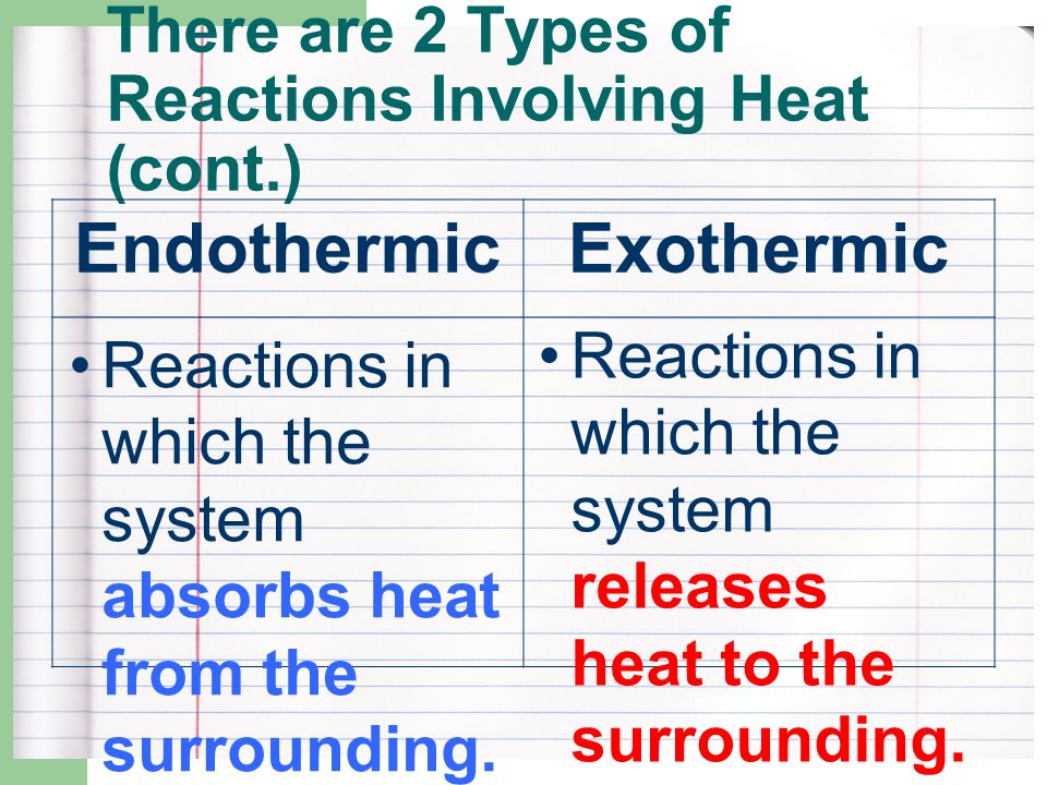 There are 2 Types of Reactions Involving Heat Endothermic Exothermic Within- Heating Endo = Enter Therm/ic = Heat Outside- Heating Exo = Exit Therm/ic = Heat